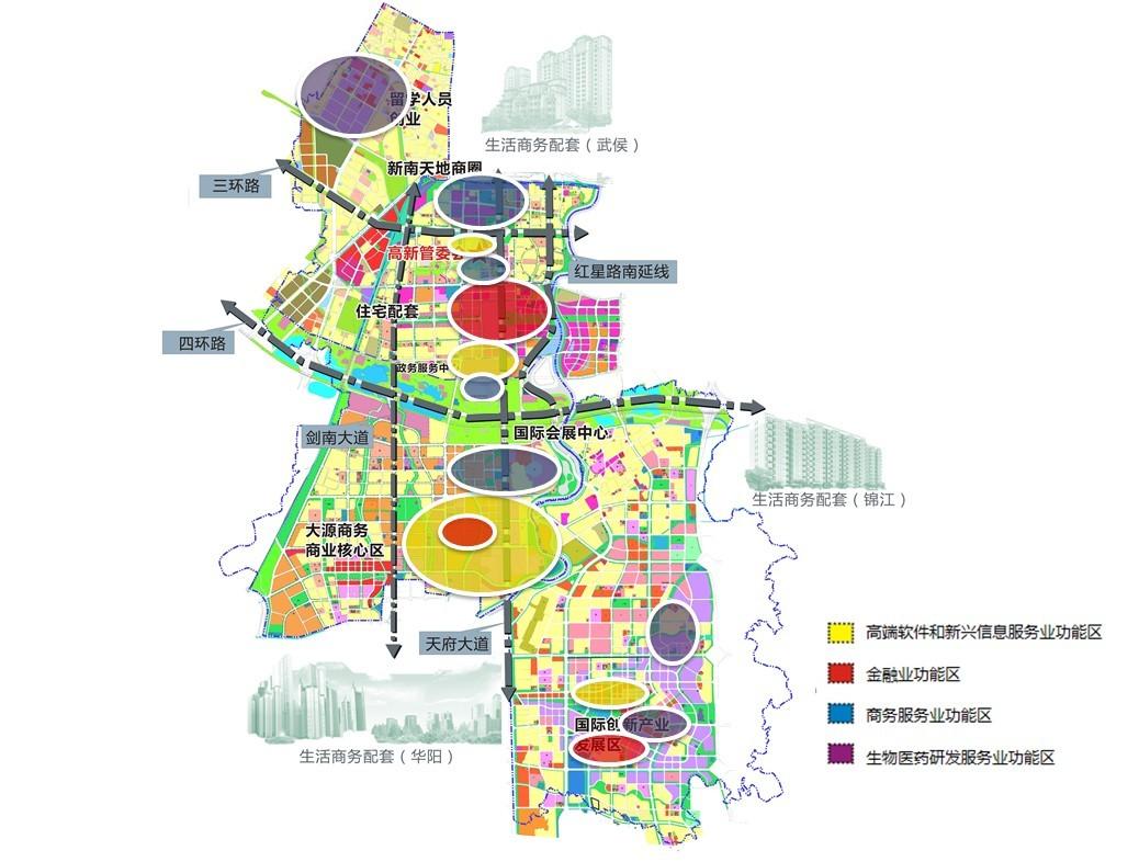 成都高新区-南部园区现代服务业功能性布局