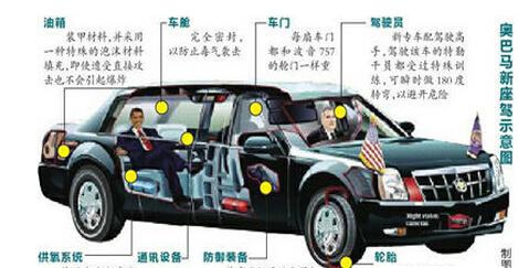 奥巴马抵达北京 乘凯迪拉克轿车离开机场-香港商报