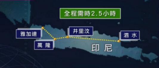 印尼爪哇岛高铁项目(全程)示意图
