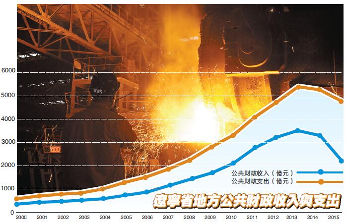 何况东北特钢的股权结构中黑龙江国资委和东方资产