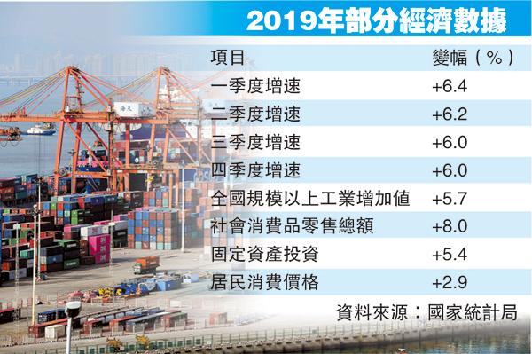 2020中国人均gdp总量_中国gdp变化图