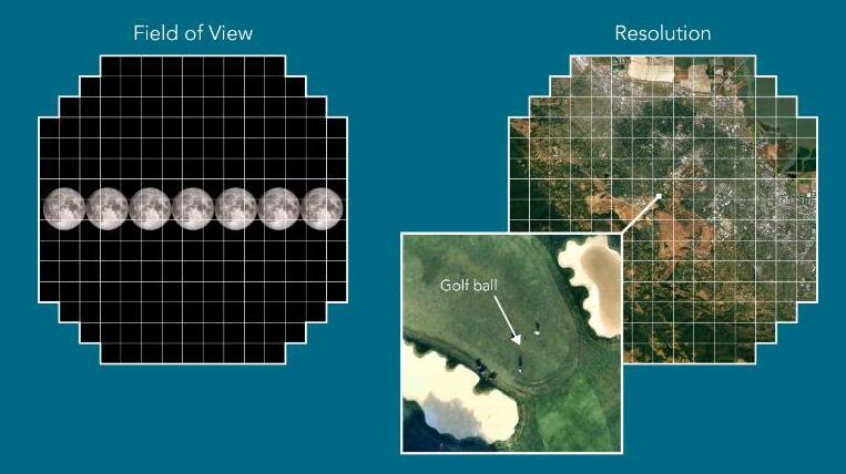 世界最大数码相机拍出首批32亿像素照片