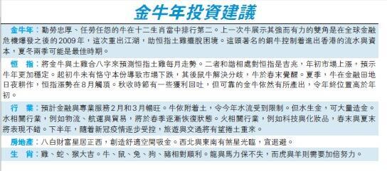 【风水指数】中信里昂风水指数:港股牛年开局好 恒指8月见顶 金融股有运行
