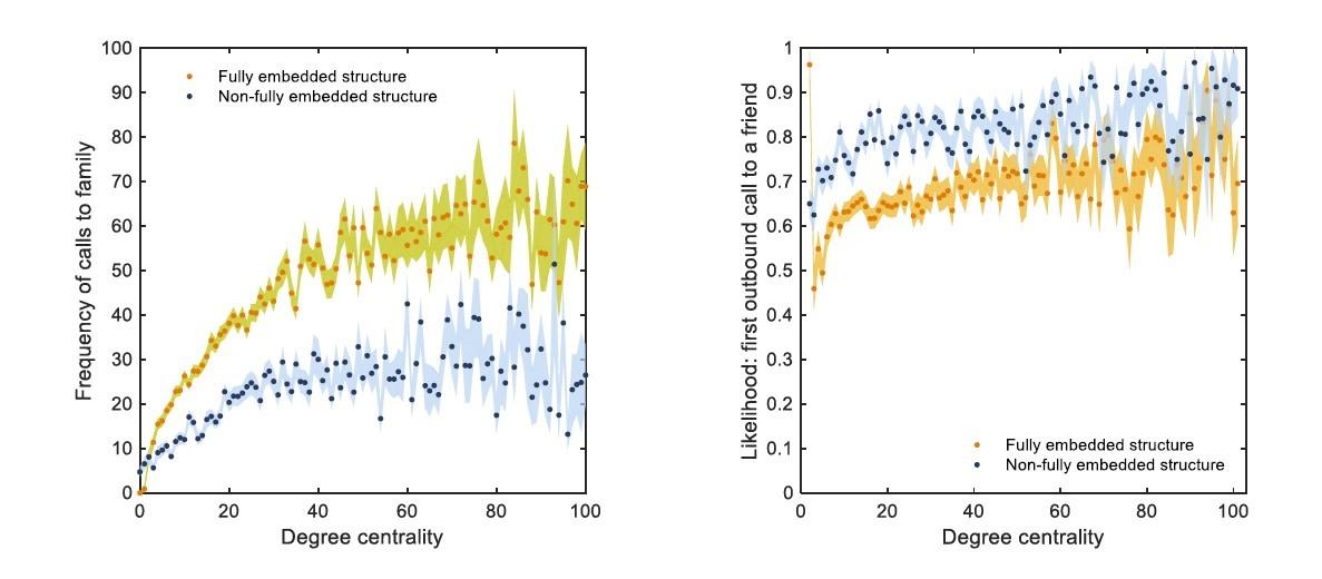 港大經管學院學者進行大數據分析 了解自然災害下的通訊行為