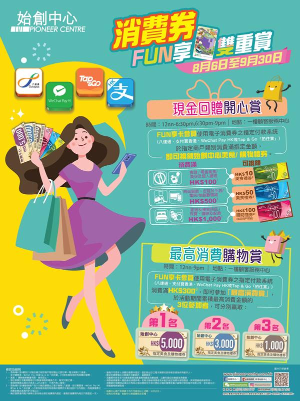 始創中心推出「消費劵Fun享雙重賞」推廣活動