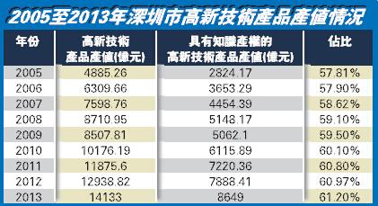 汉中2020年gdp总量_南方观察 2020年深圳四区GDP增速过5 ,总量第一又是TA(2)